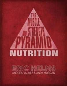 The muscle and Strength Training Pyramid nutrion