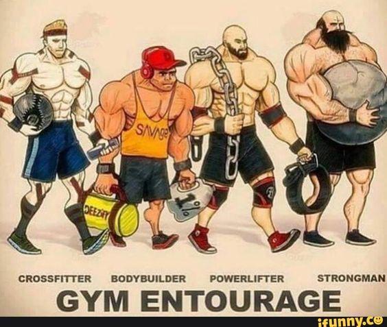 tập fitness là gì